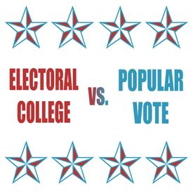 Articles on the electoral college